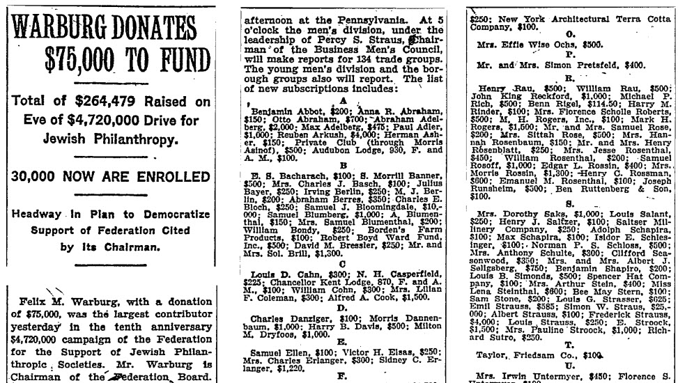 Federation for the Support of Jewish Philanthropic Societies. NYT 11 Nov 1926