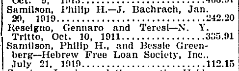Philip H Samilson debt, NYT Jan June 1919