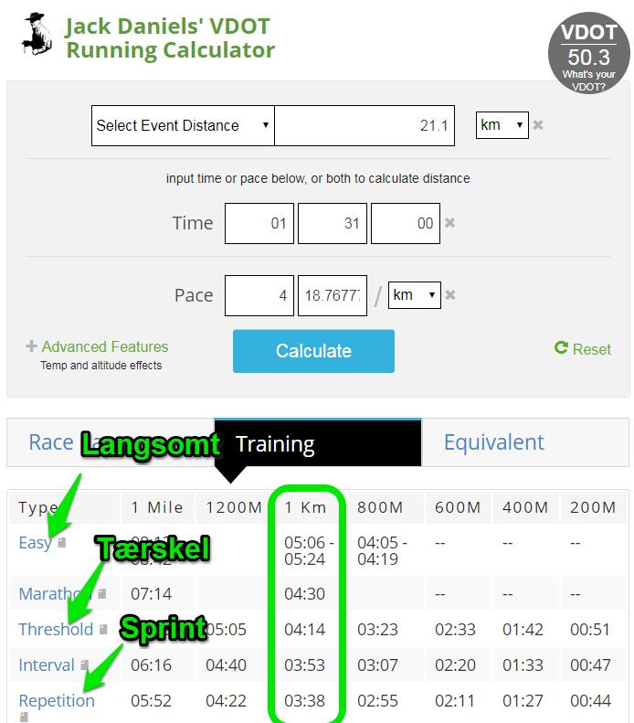 Jack Daniels running calculator_Frei Bindslev_runforever.dk.png