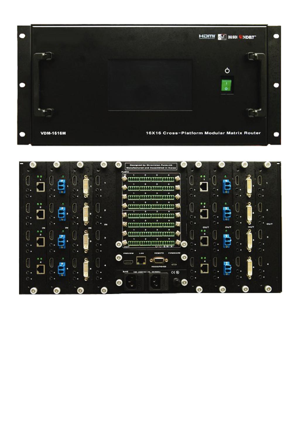 Modular Matrix Router