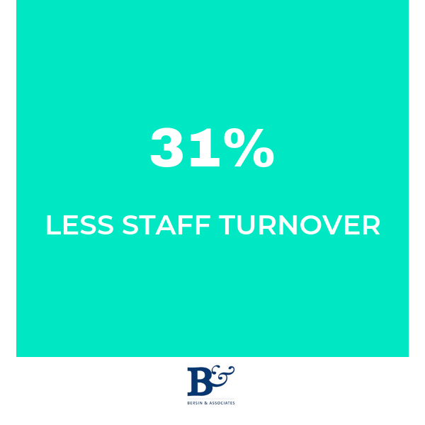 less-turnover.png