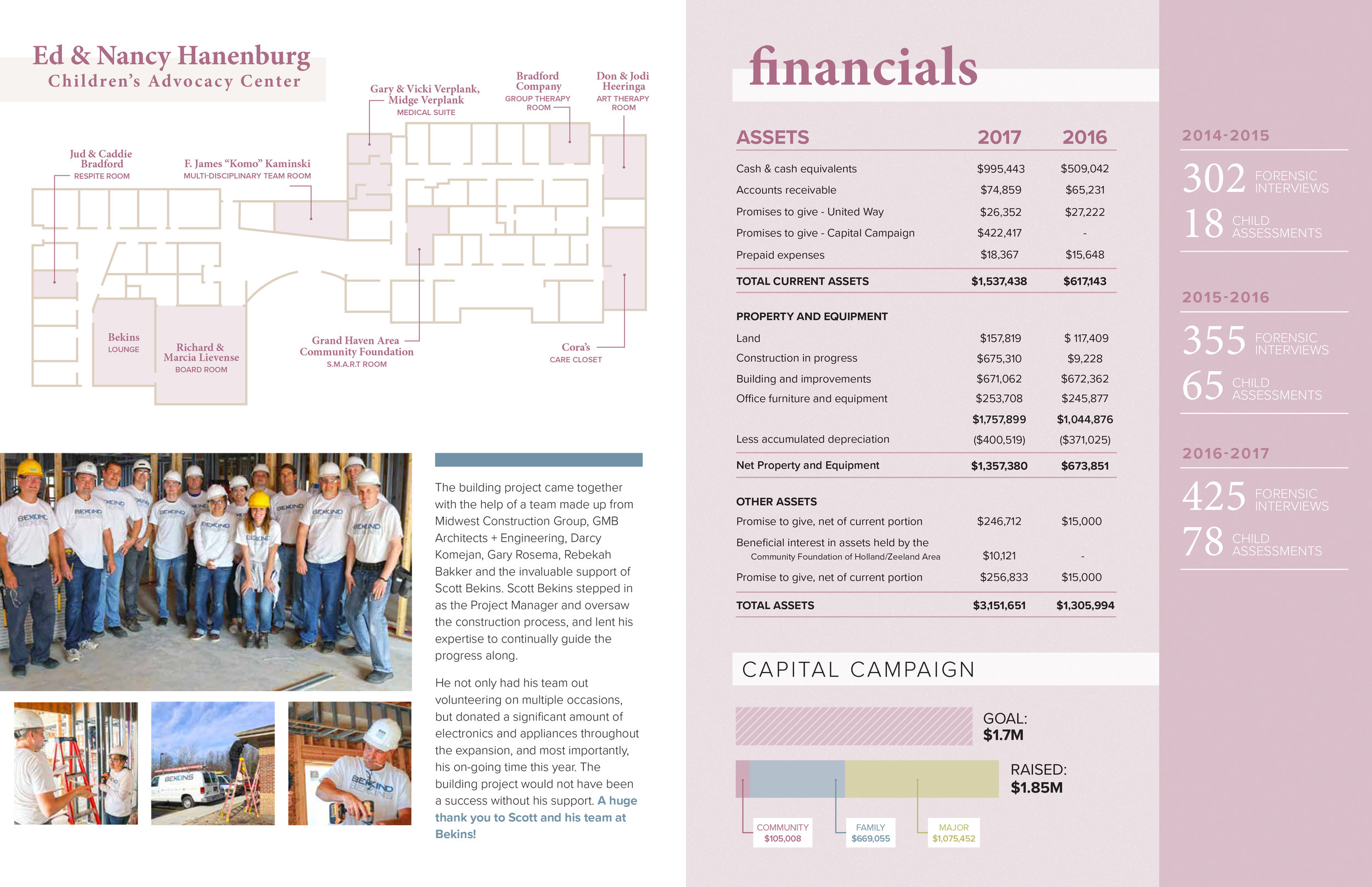 Annual Report 2017_WEB-5 copy.jpg