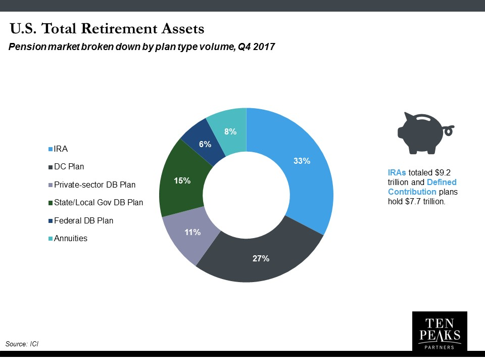 TPP 2018 Corporate Retirement & Pension Update 1.jpg
