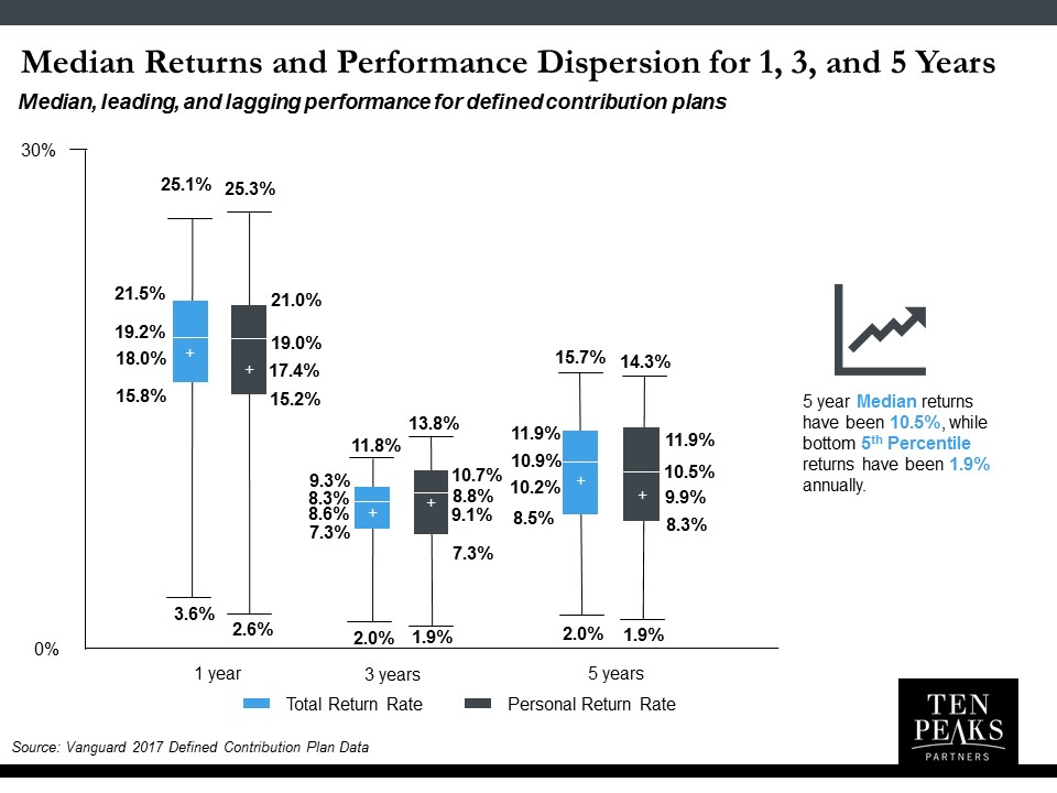 TPP 2018 Corporate Retirement & Pension Update 3.jpg