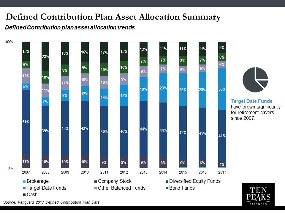 TPP 2018 Corporate Retirement & Pension Update 5.jpg