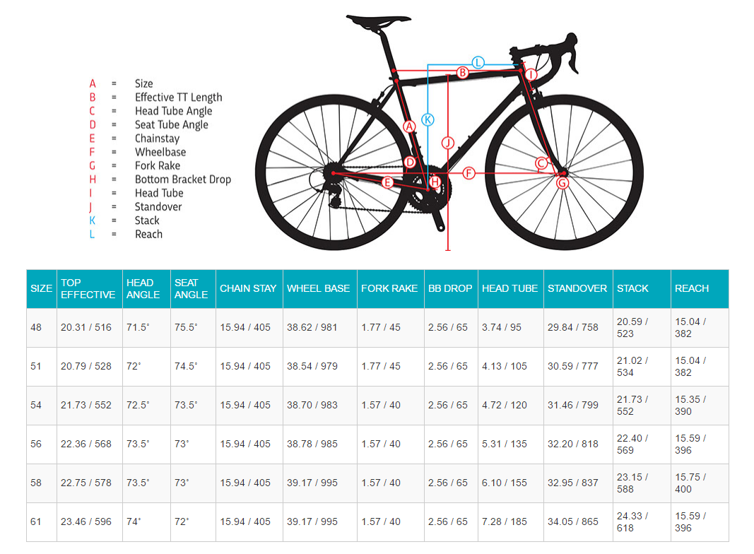 Bicycle Sizing Chart.png