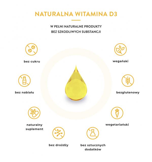 788-naturalna-witamina-d3-alergeny.png