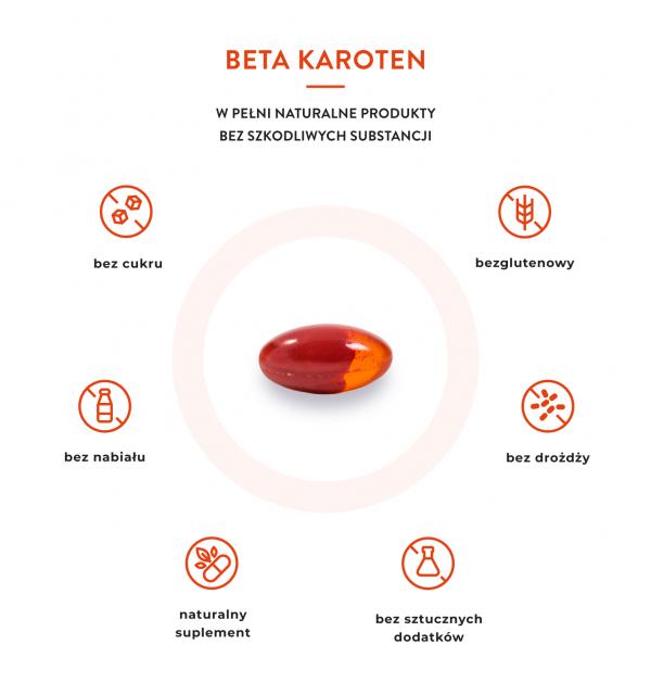 804-beta-karoten.png