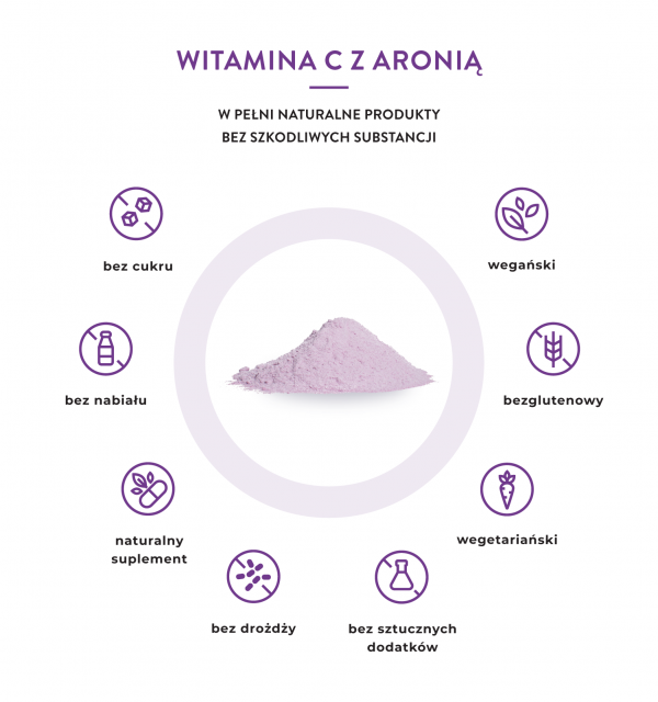 848-wit-c-z-aronia2.png