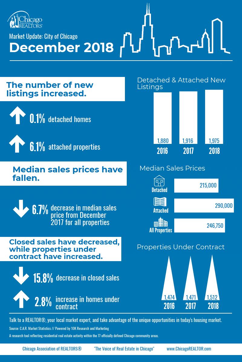 December-2018-Housing-Data-New-1.png