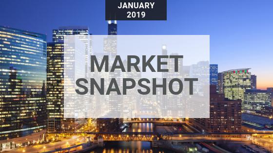 market-snapshot-2018-2.png