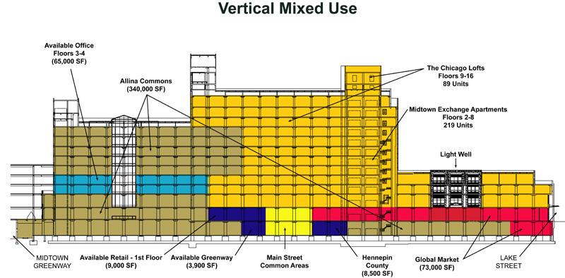 vertical mixed use.jpg