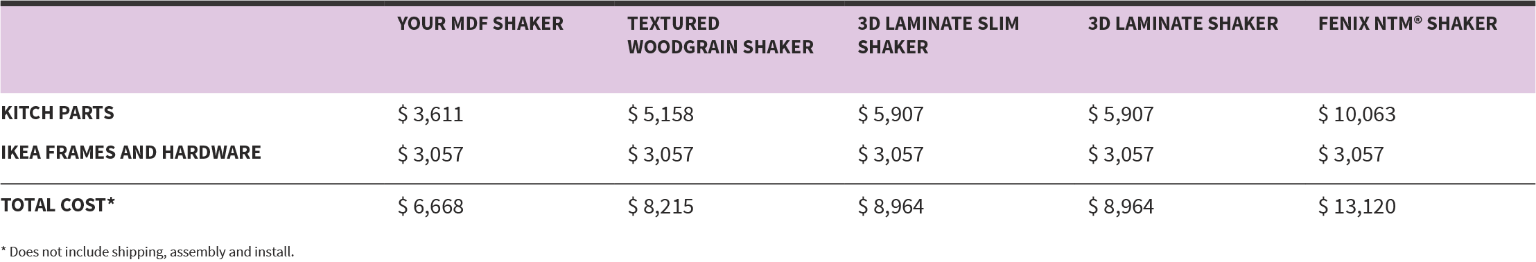 Shaker Pricing Chart.png