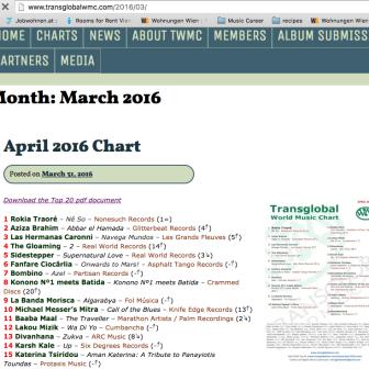 April 2016 chart.png