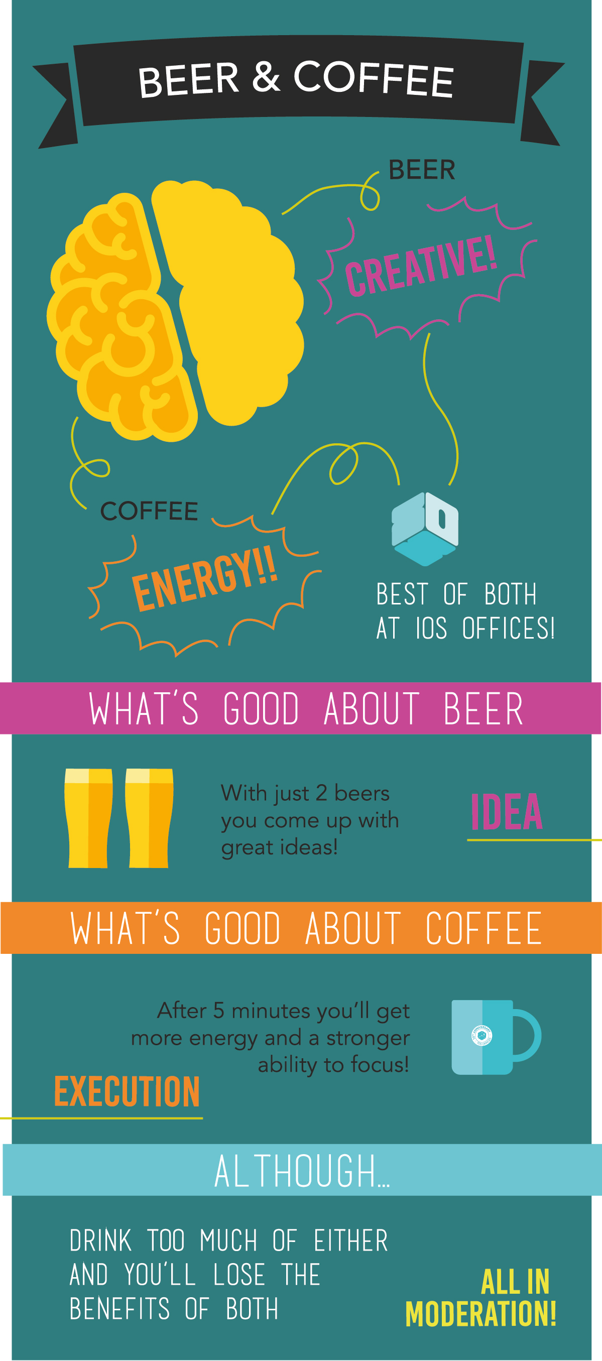Beer Coffee-04.jpg