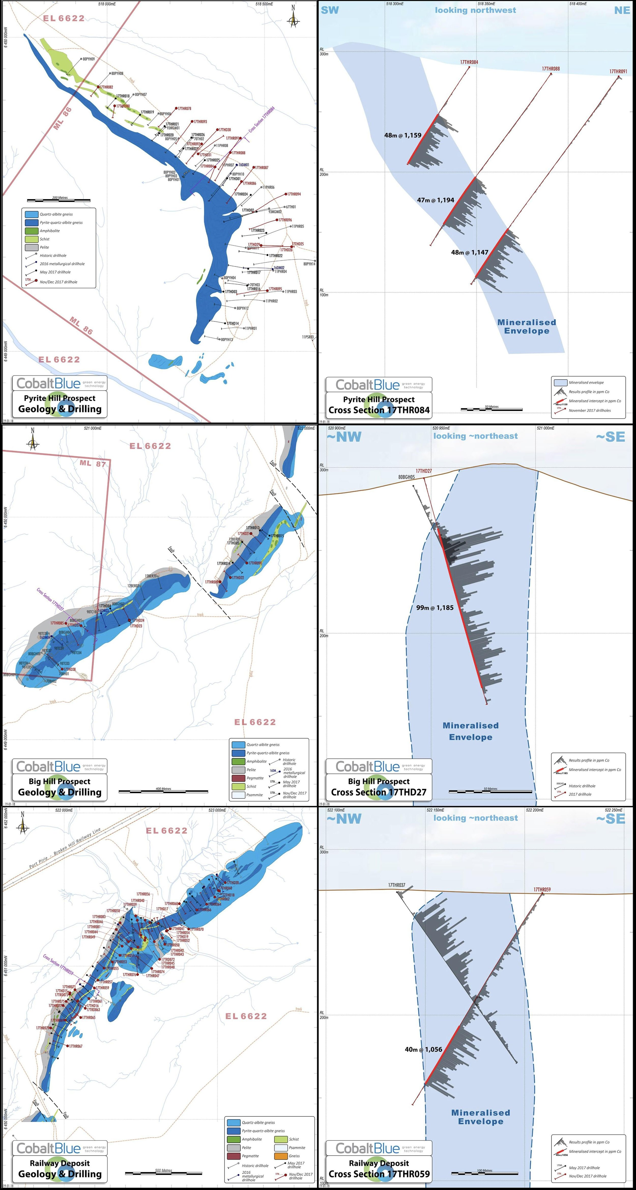 Figure 4. Geology plans with drilling and representative cross sections from the Thackaringa cobalt deposits. Source: Cobalt Blue Holdings Ltd