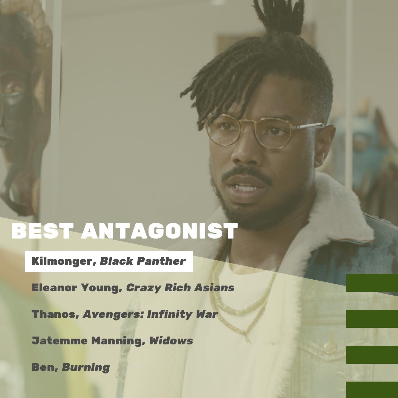 Best Antagonist.JPG