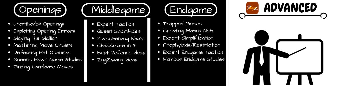 advanced-chess-topics