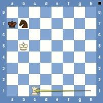 Arabic Manuscript Position (White to win)