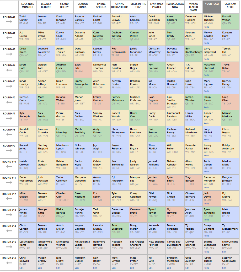 S3E036 - PPR Superflex Mock Draft (6/5/18)