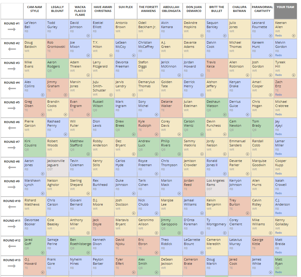 S3E049 - 0.5 PPR Mock Draft with Mike Jernigan