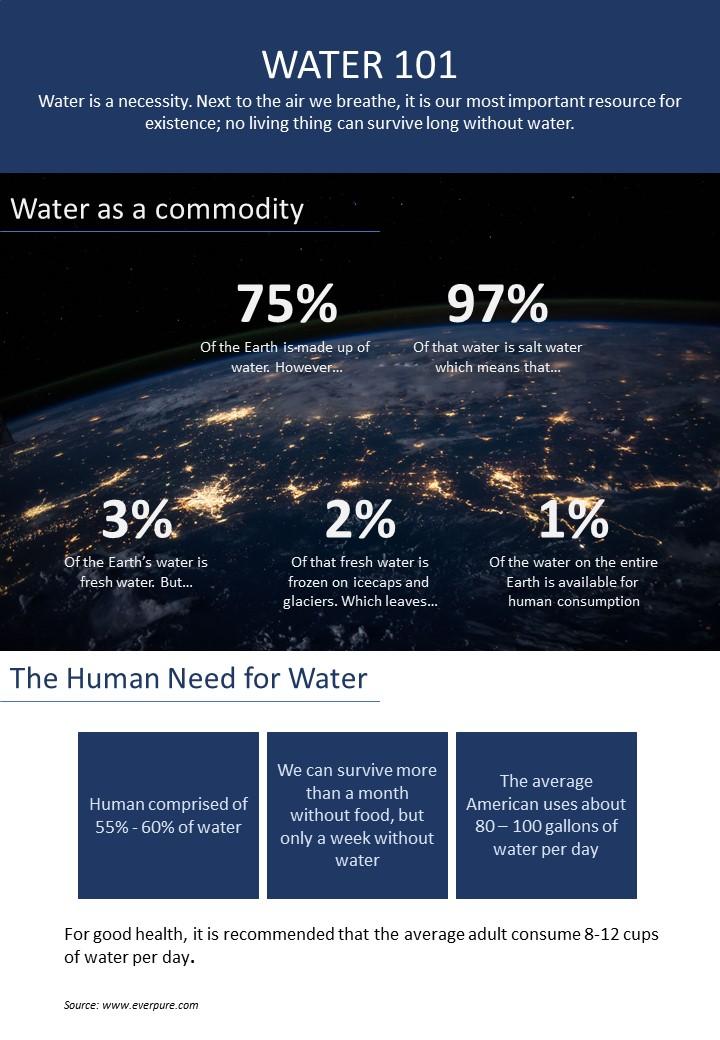 water 101.jpg