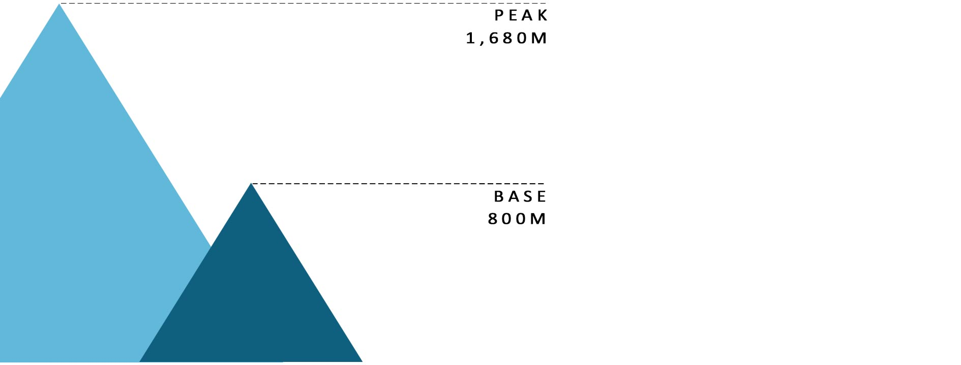 ELEVATION-標高.jpg