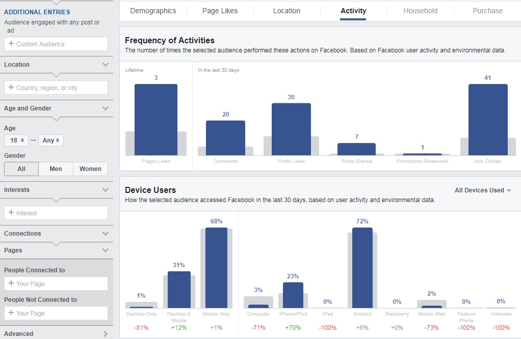 Facebook Mobile User In Singapore Segmentation