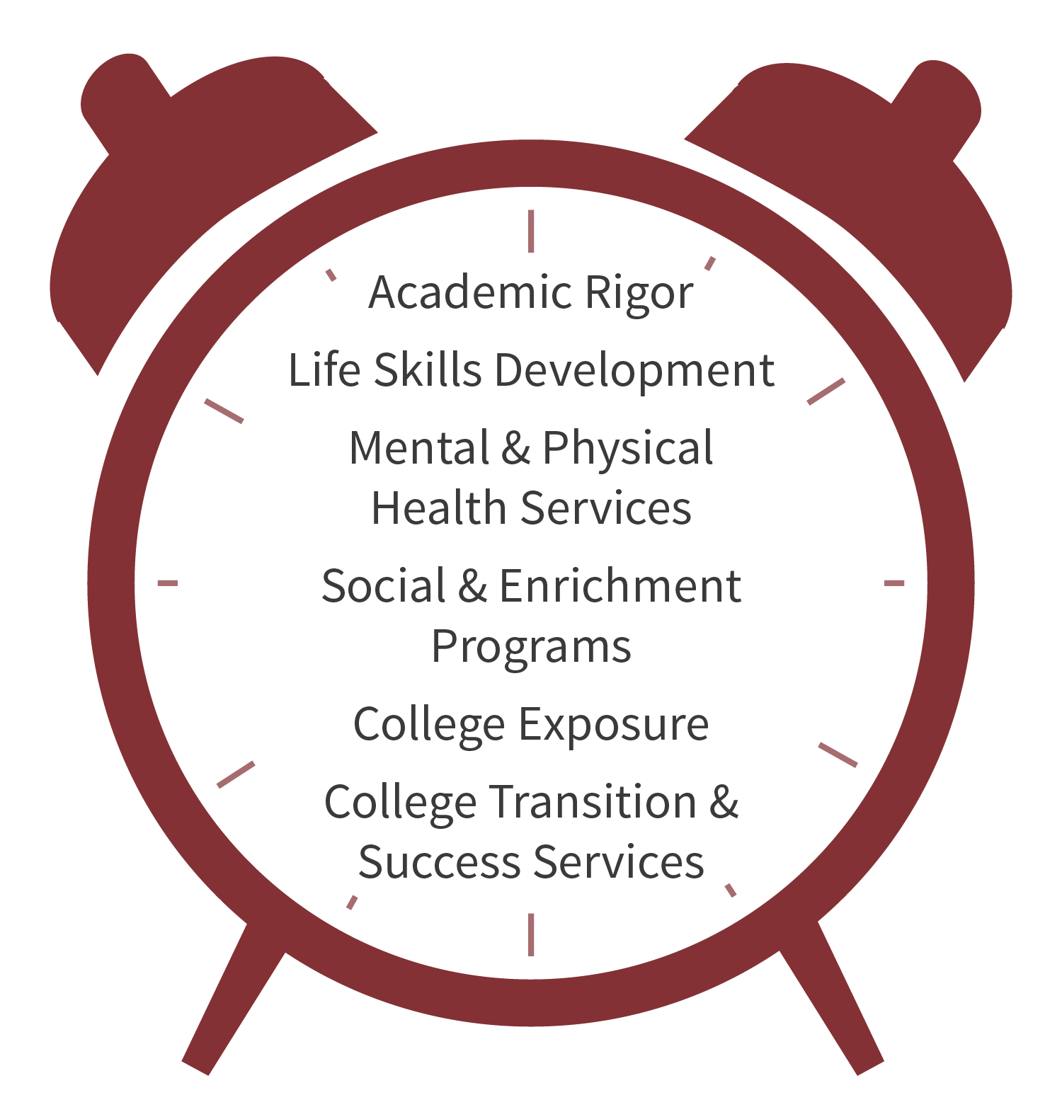 SEED's Holistic Model - We believe that some students need a 24-hour learning environment to achieve their full potential. Our holistic model brings a full suite of services--academic, social, emotional, physical and mental health services--under one roof and customized to meet each student's needs.