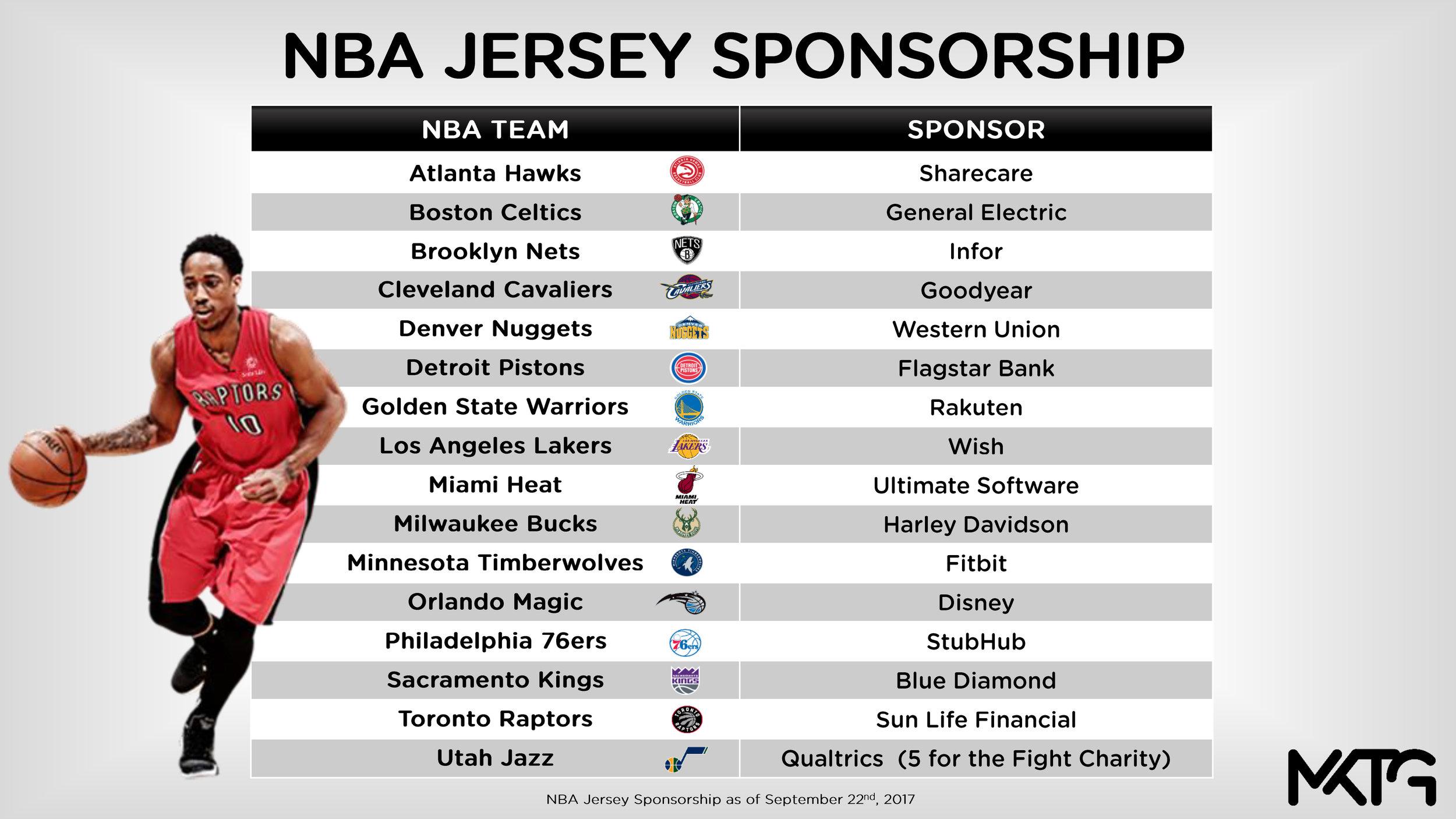 Jersey Sponsorship side-by-sidePDF.jpg