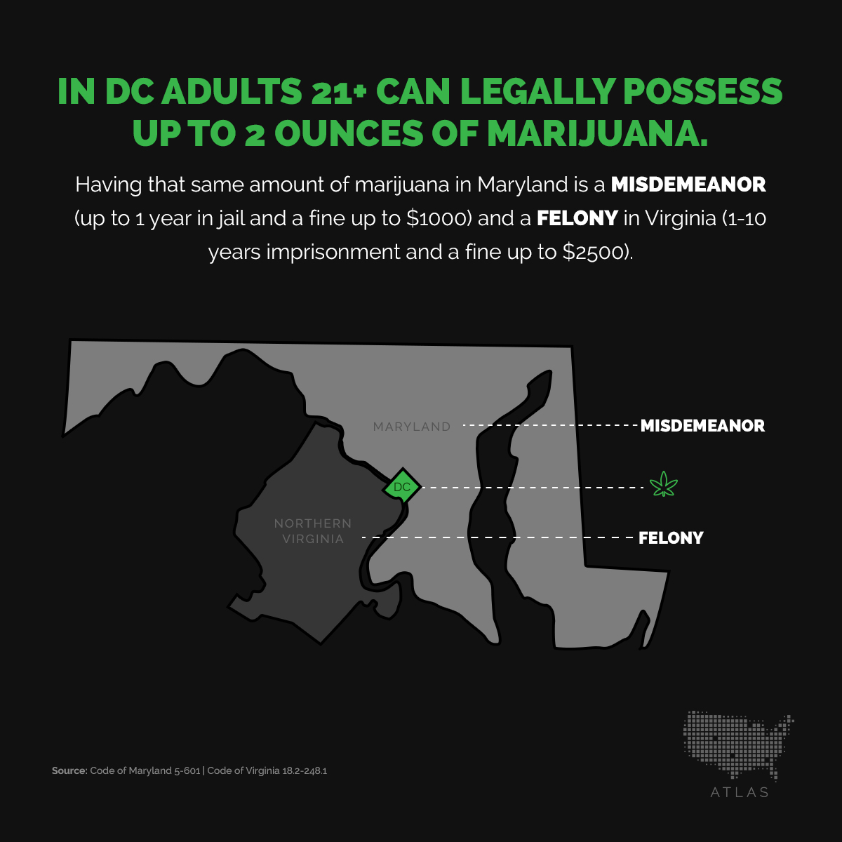 DC is unique among its neighbors for allowing any amount of marijuana possession legally.  Taking that marijuana outside the District can mean hefty penalties