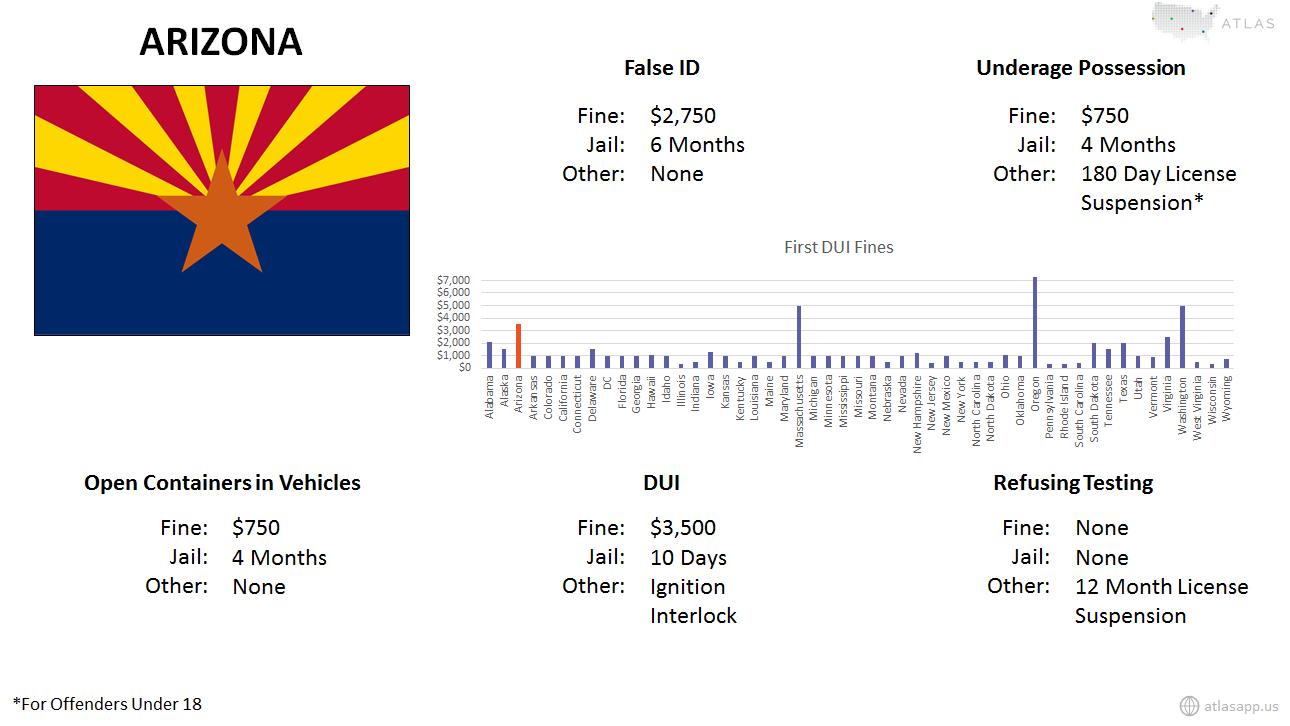 Arizona Alcohol Fact Sheet.png