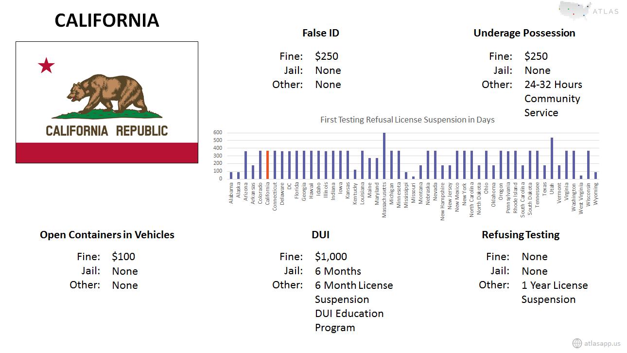 California Alcohol Fact Sheet.png