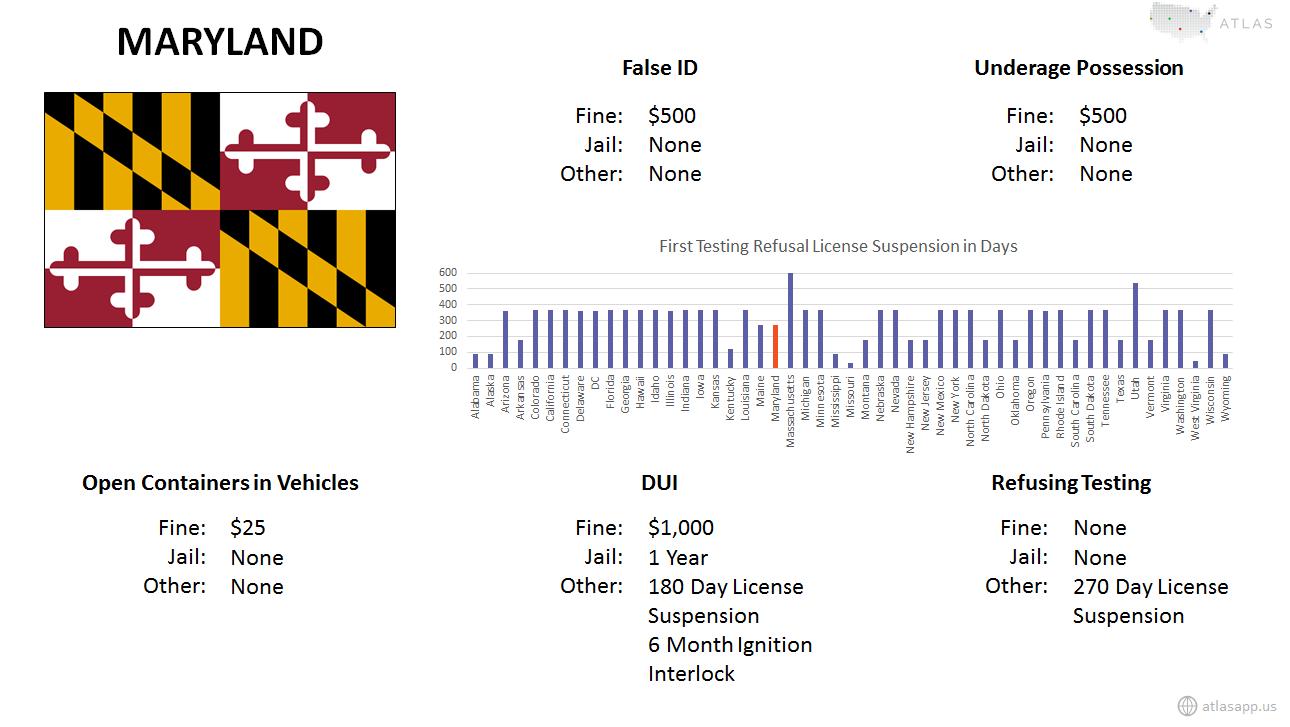 Maryland Alcohol Fact Sheet.png