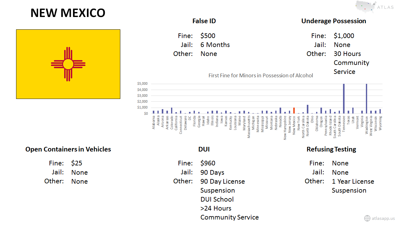 New Mexico Alcohol Fact Sheet.png