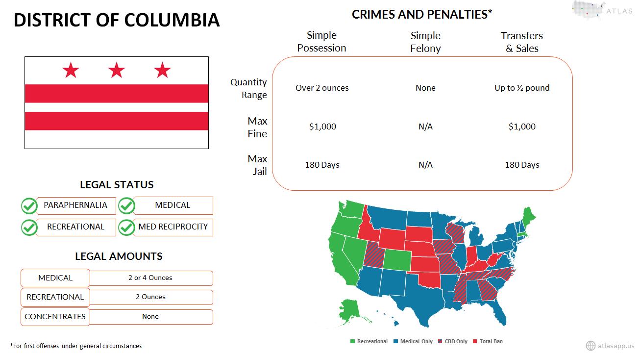 DC Marijuana Fact Sheet.png