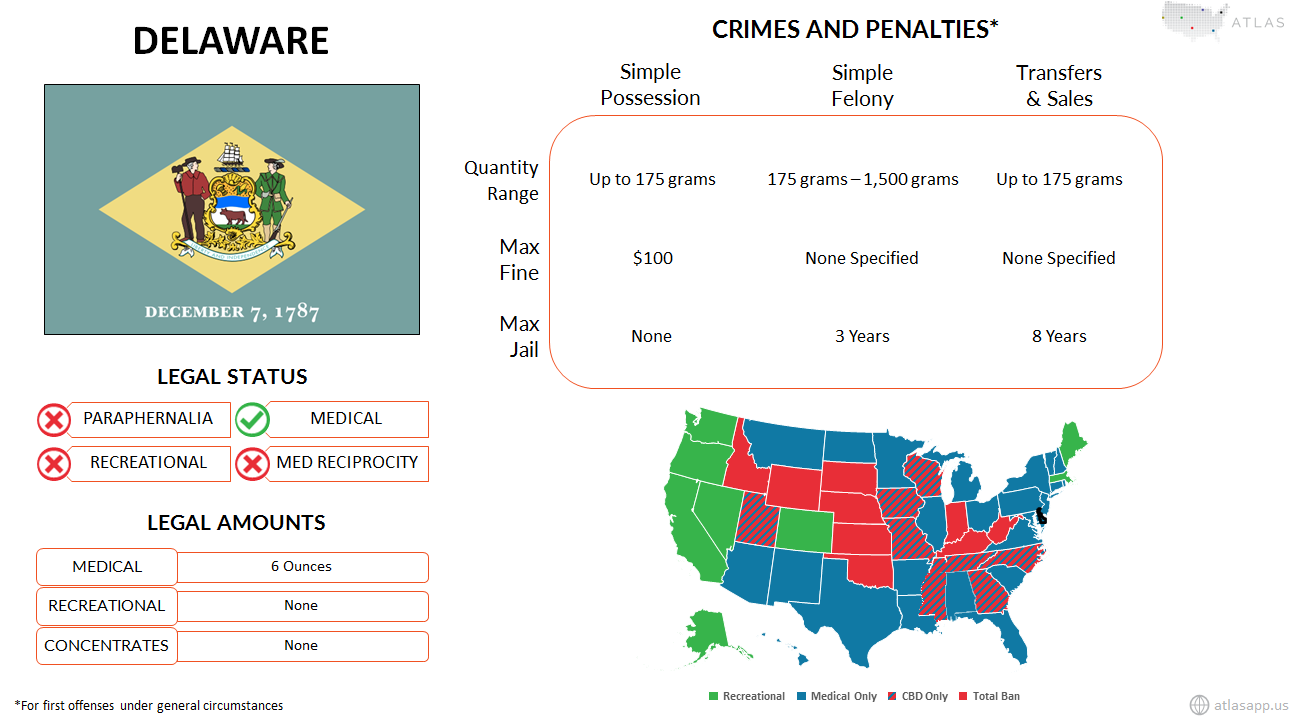 Delaware Marijuana Fact Sheet.png