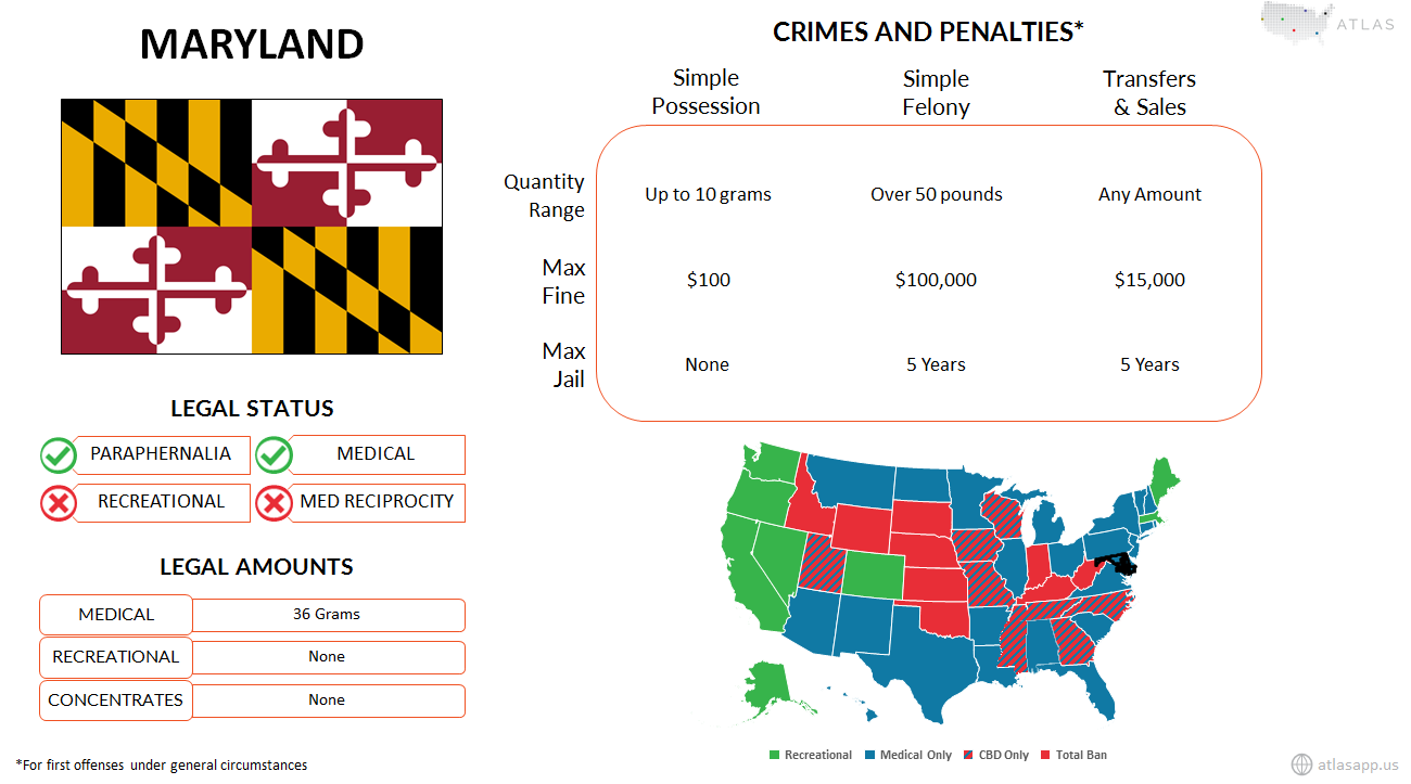 Maryland Marijuana Fact Sheet.png