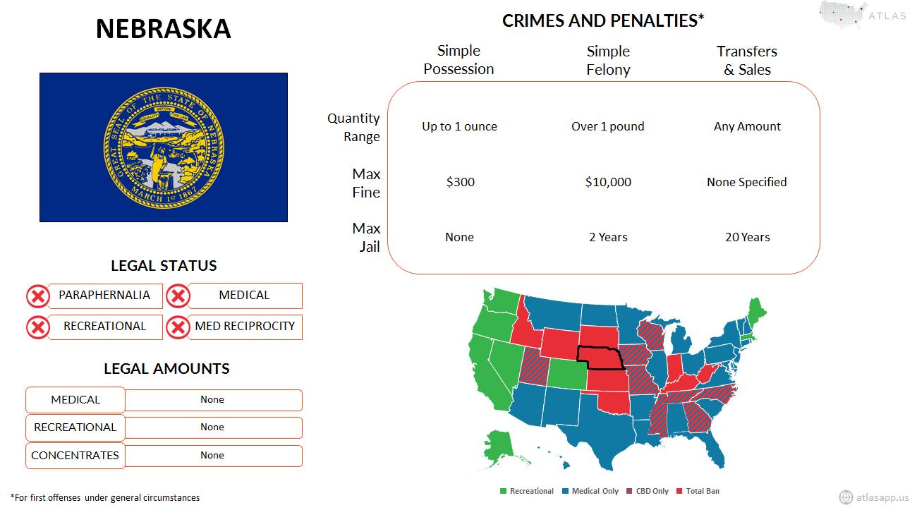 Nebraska Marijuana Fact Sheet.png