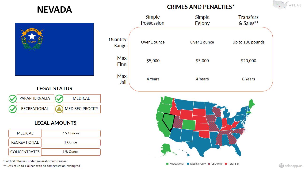 Nevada Marijuana Fact Sheet.png