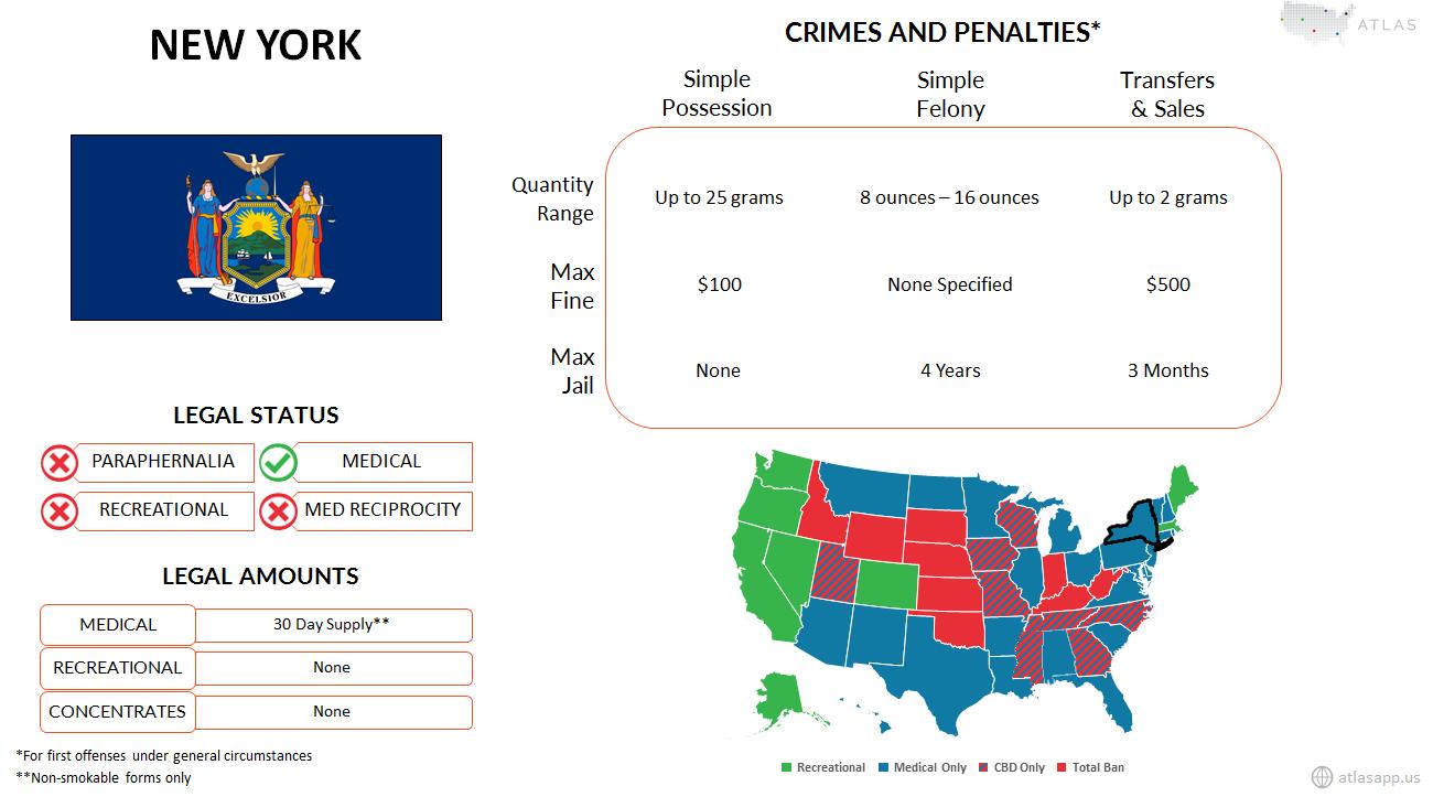 New York Marijuana Fact Sheet.png