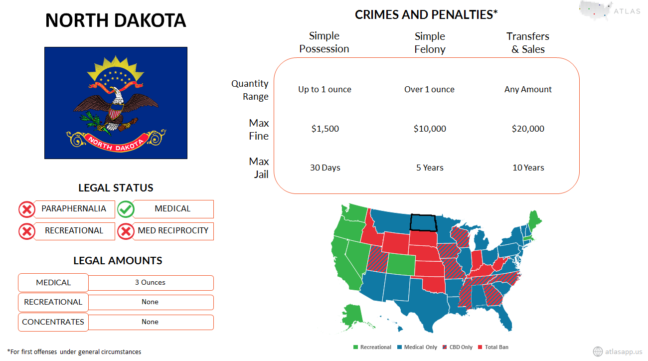 North Dakota Marijuana Fact Sheet.png