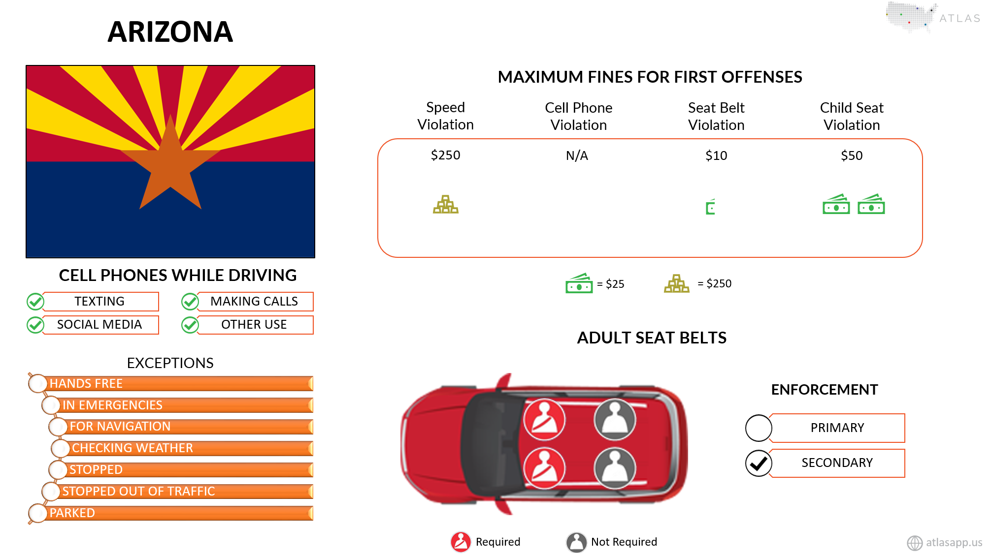 Arizona Traffic Fact Sheet 022817.png