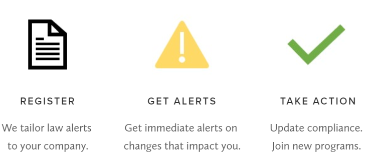 Alerts Infographic.PNG