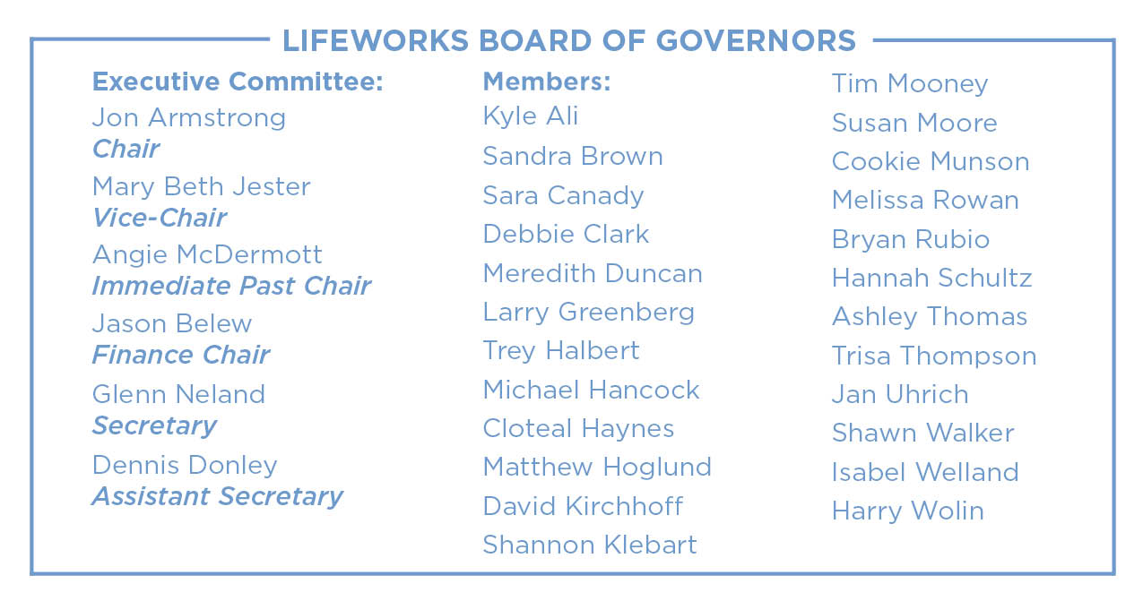 board_of_governors_block.jpg