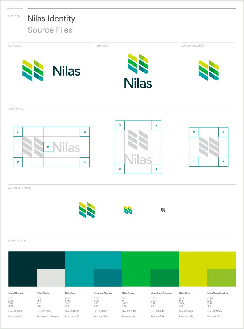 Nylas source sheet