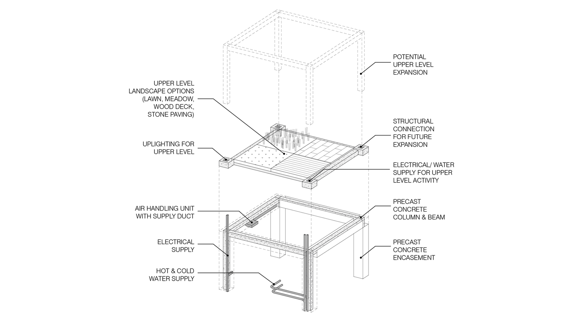 MODULAR STRUCTURAL SYSTEM