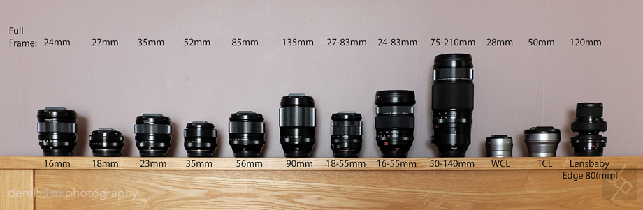 My current lens lineup, which is almost all of the XF series minus the 14, 27, 56 APD, 10-24 and 18-135mm.