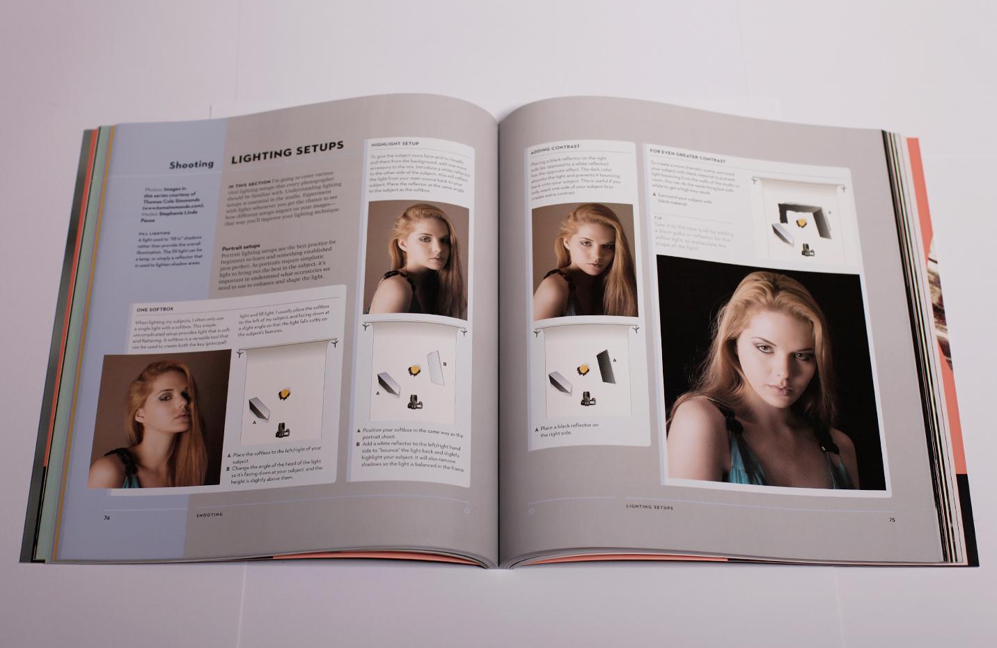 Lara Jade Fashion Photography 101