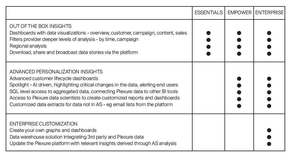 analytics studio packages.png